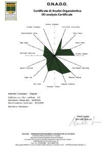 spidermap-grignan